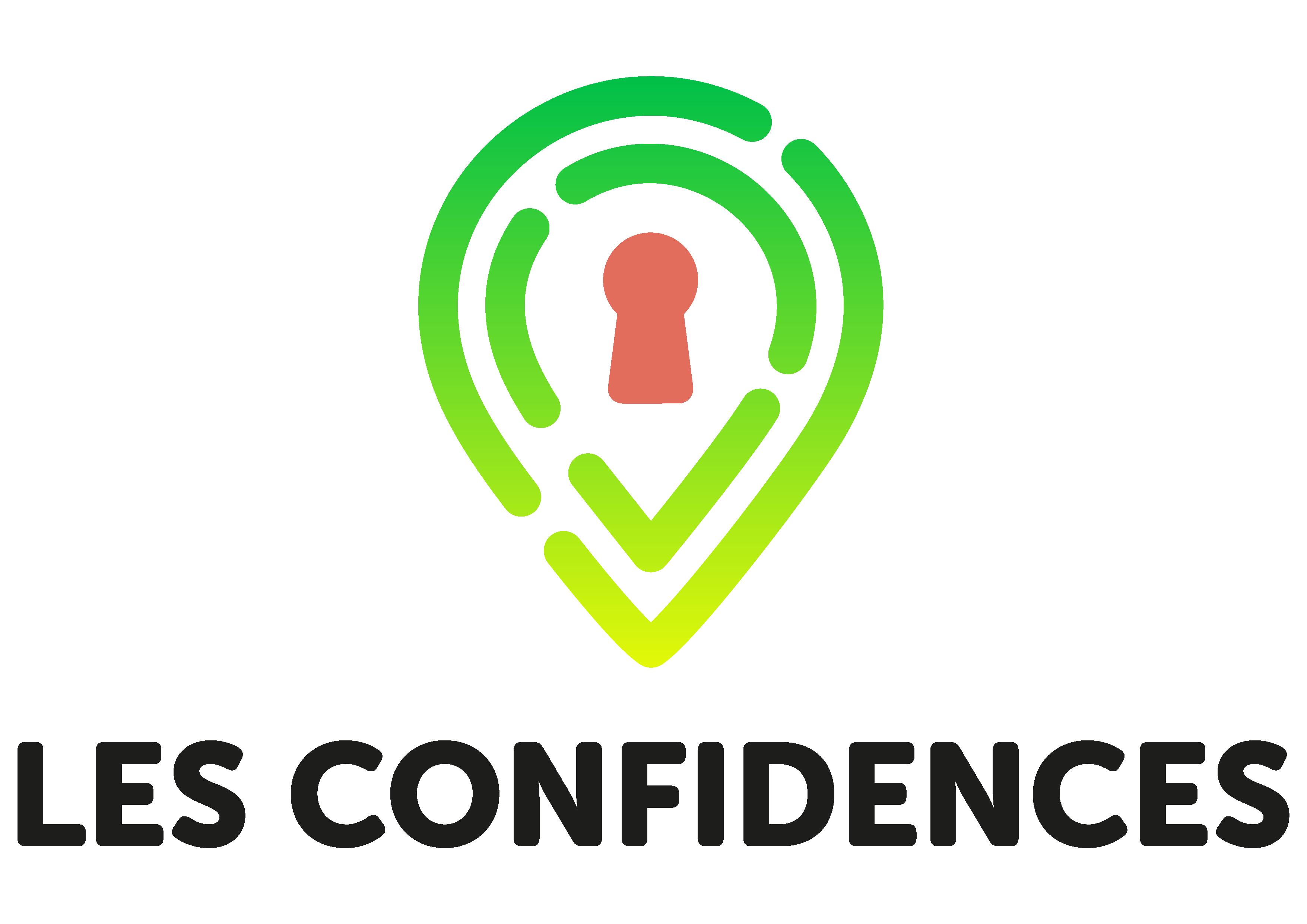 Logo confidences